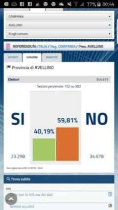 dati-voto