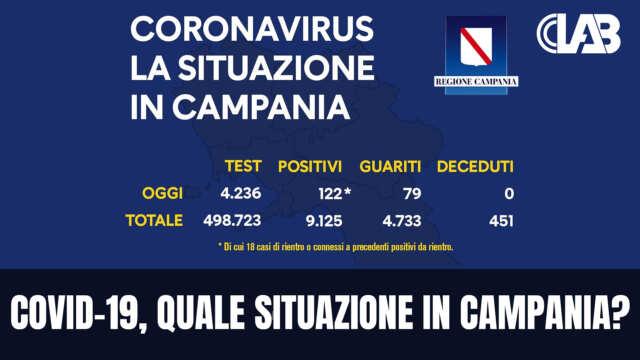 Covid 19 contagi in lieve crescita in Campania, ma aumento dei guariti;