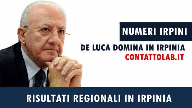 Election Day 2020: Risultati in Irpinia. De Luca oltre il 75%, male la Ciarambino